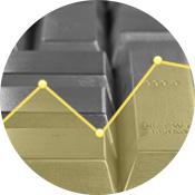 understanding-gold-spot-prices