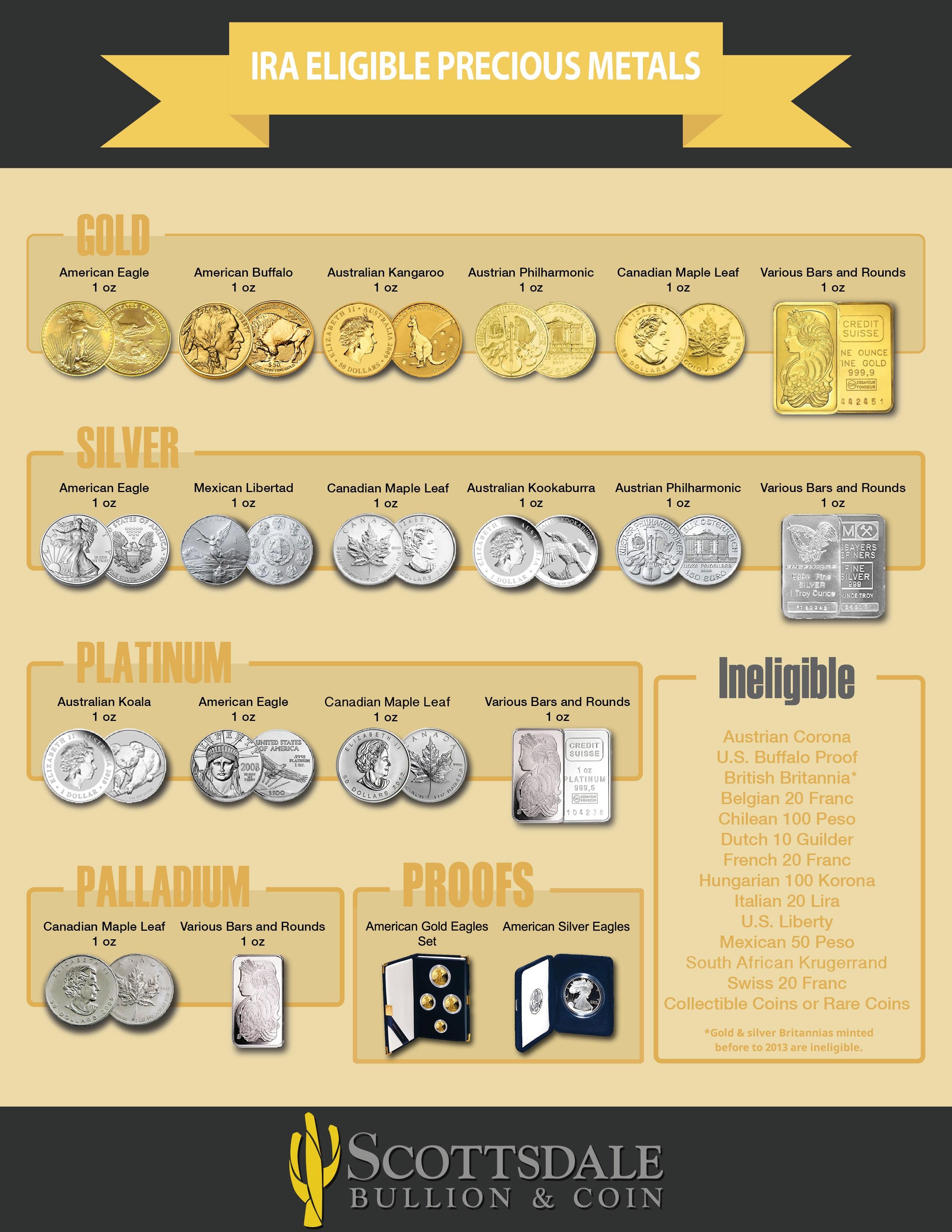 Ira Approved Precious Metals
