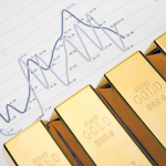 gold price recap